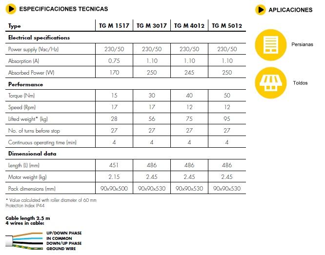 motor-persiana-datos tecnicos