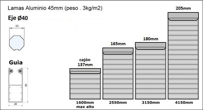 medidas cajon segun altura persiana